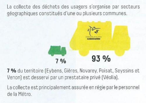 Rapport annuel 2013 - Déchets - Métro - extrait 2 page 2.jpg