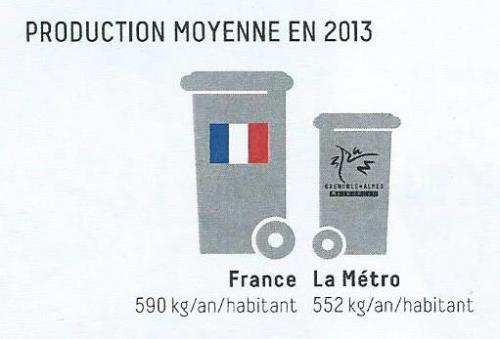Rapport annuel 2013 - Déchets - Métro - extrait 1 page 2.jpg