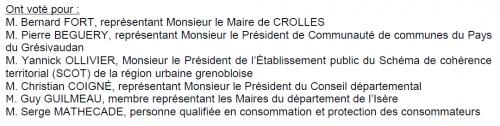 CDAC février 2016 - liste des votes Pour.png