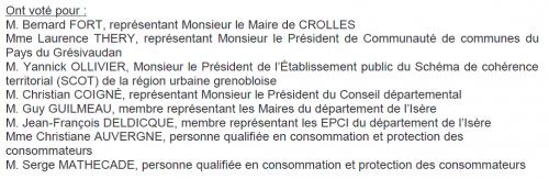 CDAC janvier 2016 - liste des votes Pour.png