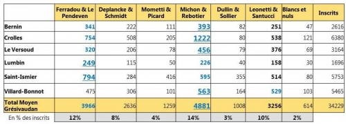 Elections départementales 22 mars 2015.jpg